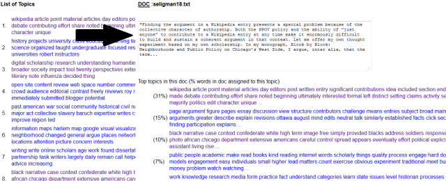 Topic Modeling 'Writing History in the Digital Age' with Java GUI: html output